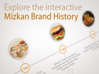 Mizkan Brand History